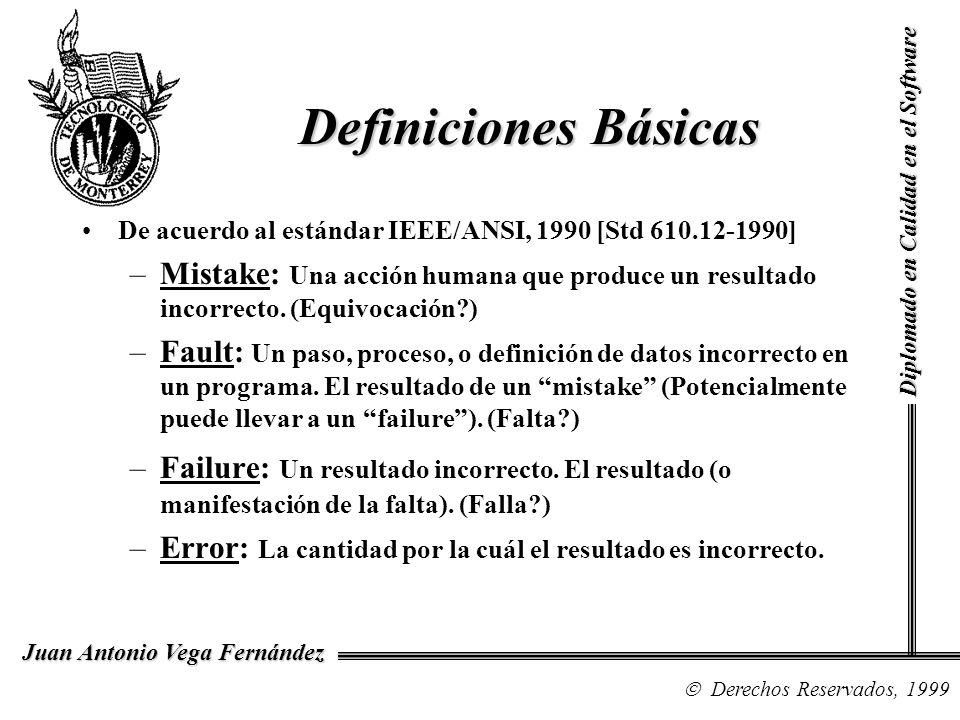 Definiciones Básicas Diplomado en Calidad en el Software. De acuerdo al estándar IEEE/ANSI, 1990 [Std 610.12-1990]